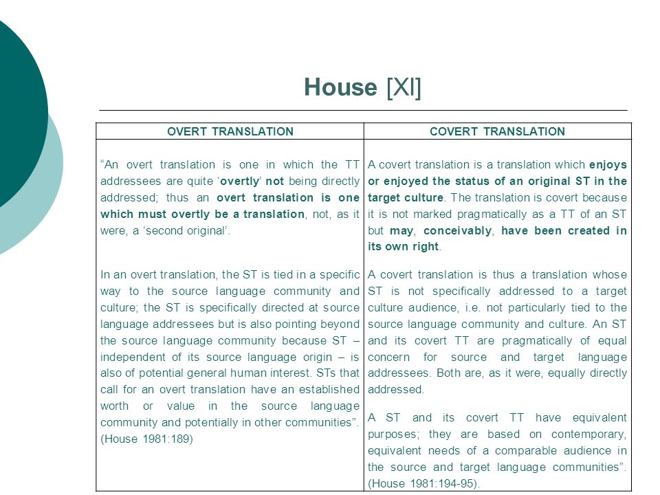 House [XI] OVERT TRANSLATION COVERT TRANSLATION
